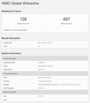 Geekbench 5 results: Nokia 2.4 (Wolverine)