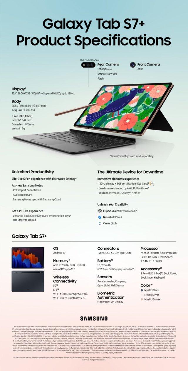 Samsung Galaxy Tab S7+ Specs Infographics