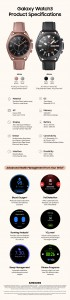 Samsung Galaxy Watch3 infographic (41 mm and 45 mm models)