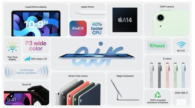 Apple annonce la 8egénération d'iPad et un iPad Air entièrement repensé