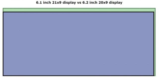 Hot take: Sony Xperia 5 II