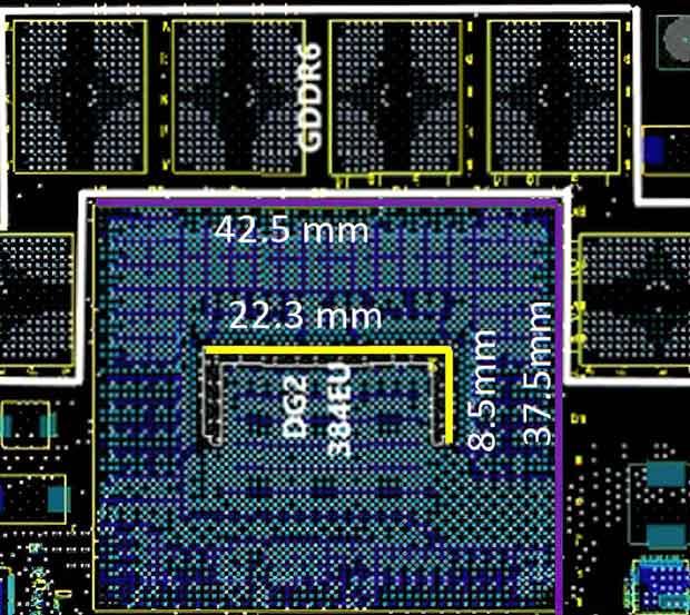 Diagramme de la solution graphique Intel DG2 accompagnée de 8 Go de GDDR6