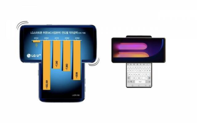 LG Wing concept phone T-shaped display