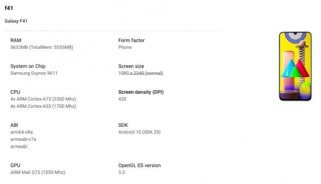 Samsung Galaxy F41 on Google Play Console