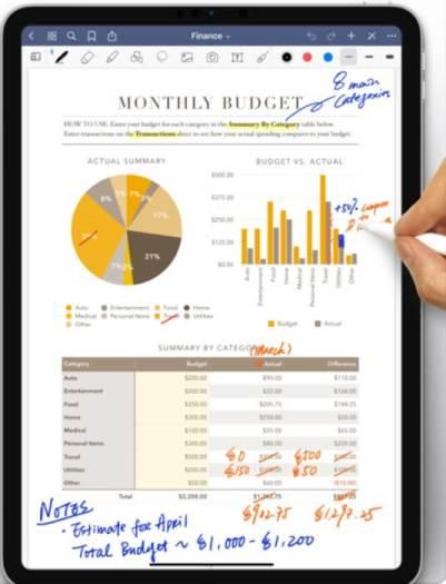 Meilleures applications de prise de notes pour iPad: Goodnotes
