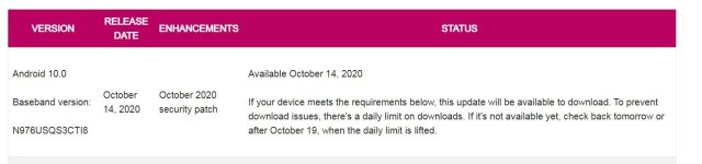 Samsung Galaxy Note 10+ 5G October 2020 Security Patch T-Mobile