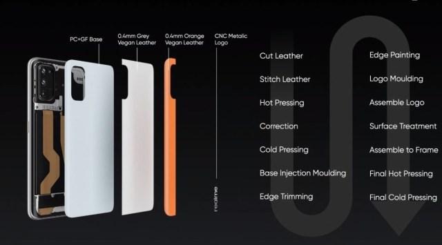 Realme 7 Pro SE Sun Kissed Leather's multi-step assembly process