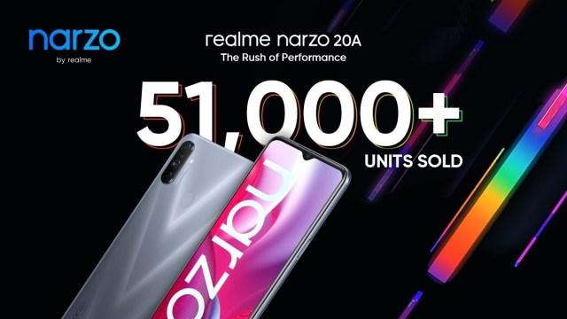 Realme Narzo 20 trio moves 230K units in first sales