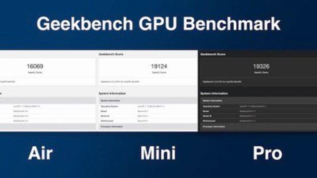 m1 mac gpu benchmark