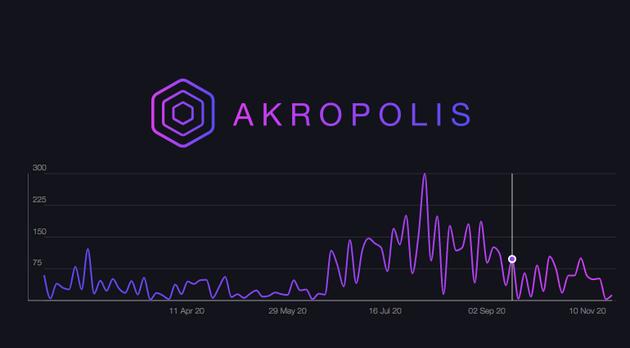 Cryptomonnaie : le service Akropolis délesté de 2 millions de dollars