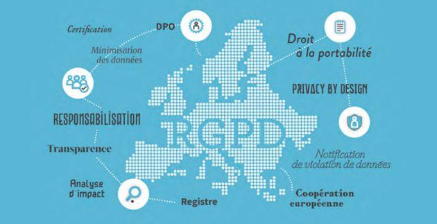 Transferts de données à l'étranger: 6 étapes à mettre en œuvre