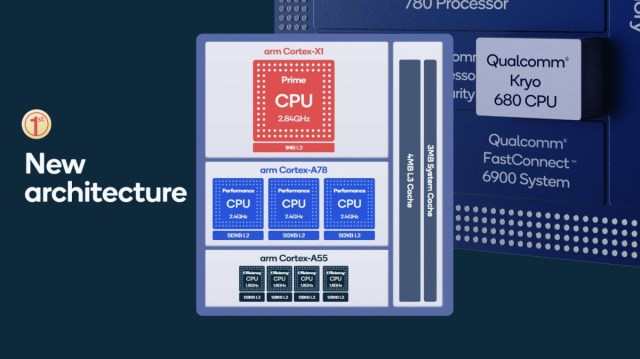 Snapdragon 888 fully unveiled: the first with Cortex-X1, 35% GPU, triple ISP and more