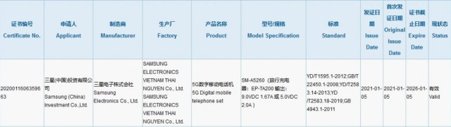 Samsung Galaxy A52 5G bags 3C certification with 15W charging