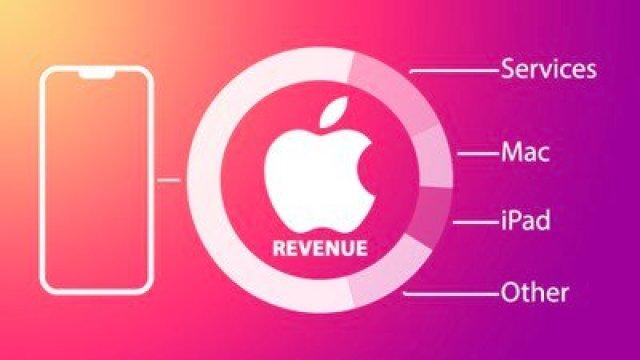 q1 2021 revenue feature
