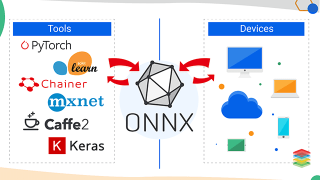 xenonstack-onnx-overvieww-advantages.png