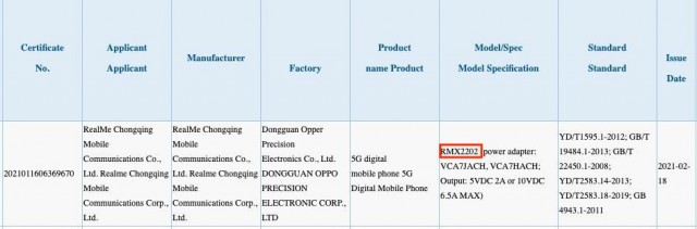 Realme RMX2202 listing on 3C database