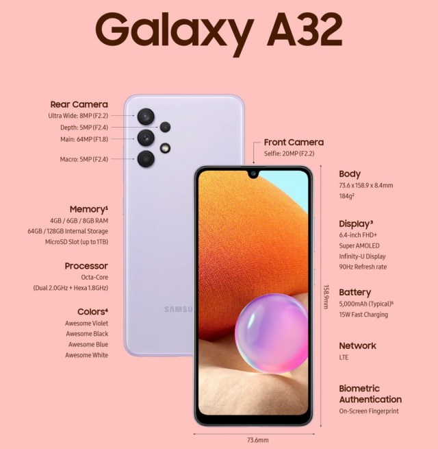 Here's how much the Galaxy A32 will cost in India when it launches there on March 5