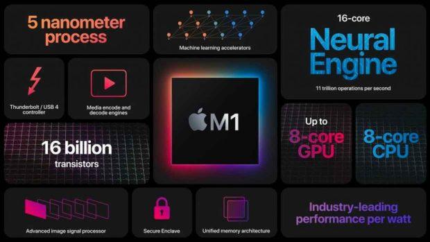 Processeur Apple M1Processeur Apple M1 - Ses grandes caractéristiques