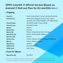 Color OS11 Beta update rollout