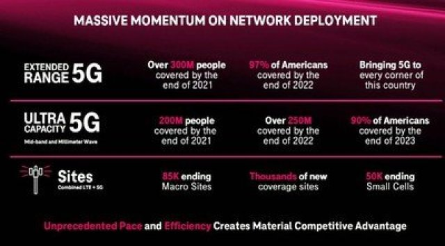 t mobile network deployment plans