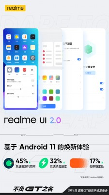 The Realme GT will launch with the Android 11-based Realme UI 2.0 out of the box