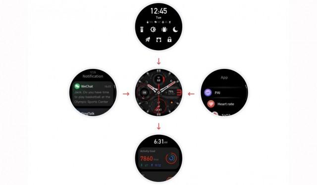Amazfit T-Rex Pro interface
