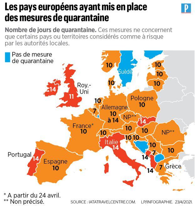 Covid-19 : 1 milliard de doses de vaccin injectées dans le monde, 14 millions en France