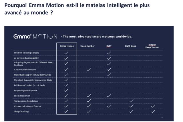 Emma Motion