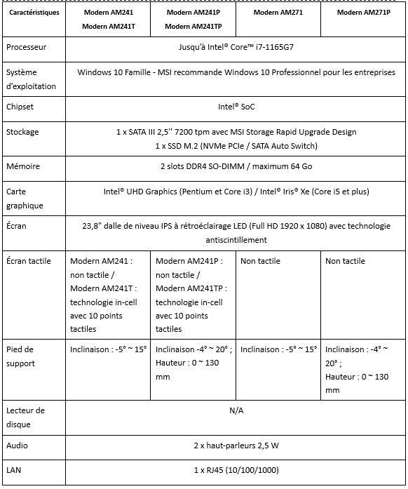 Modern AM241 / AM241T / AM241P / AM241TP / AM271 et AM 271P – Caractéristiques