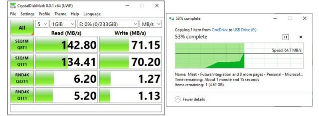Sandisk Ultra Fit Usb Flash Drive Speed Tests