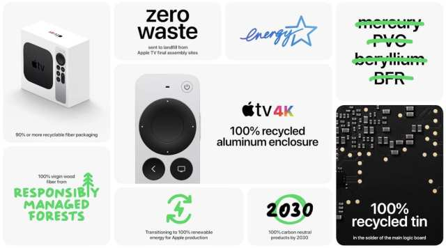Apple TV 4K sustainability benefits.