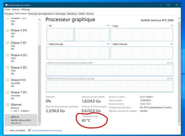 Windows 10, le gestionnaire de tâches donne la température du GPU