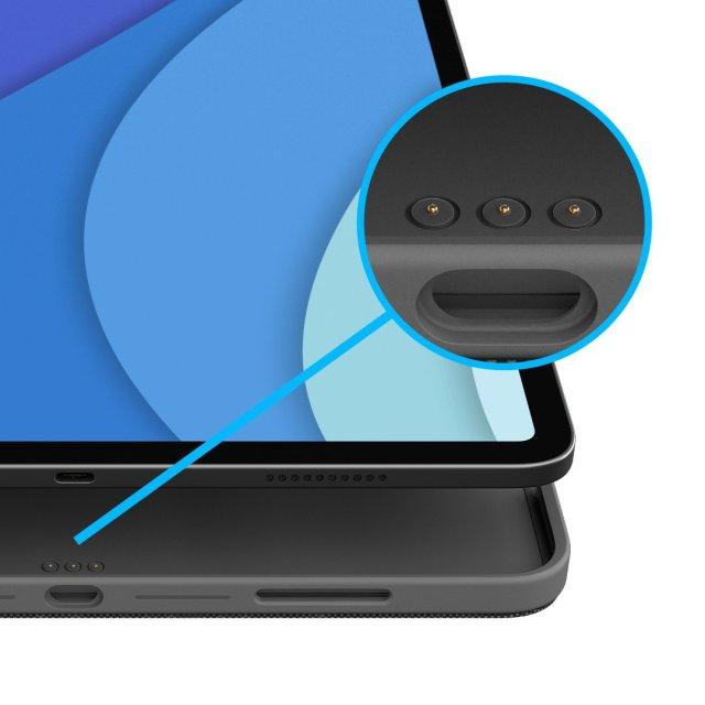 La connexion est immédiate grâce aux smart connectors