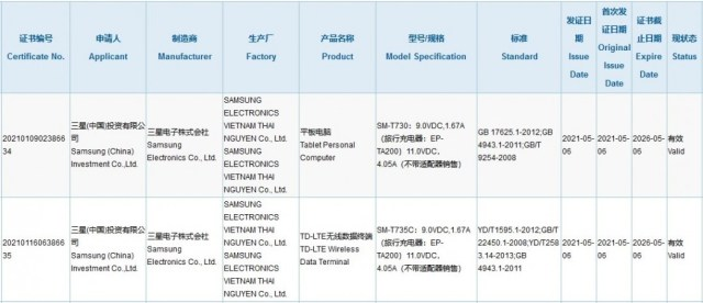 Samsung Galaxy Tab S7 Lite gets 3C certified with 44W charging