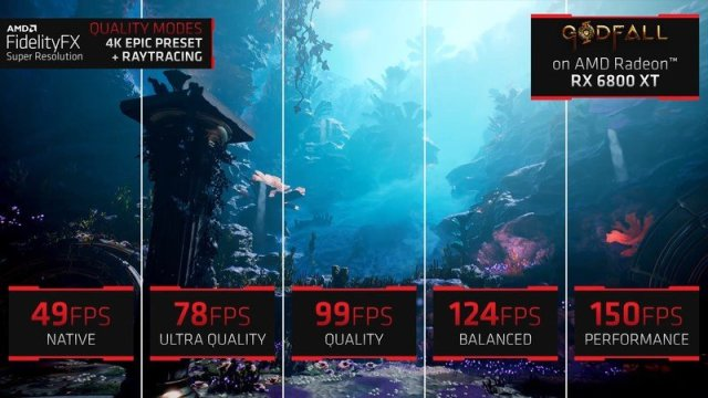 Amd Fidelityfx Super Resolution Supercharged Performance