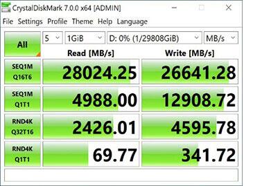 SSD AORUS XTREME Gen4 AIC de Gigabyte - Performances sous DiskMark