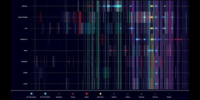 Il est possible d'écouter la base de données via un rendu sonore produit par Brian Eno
