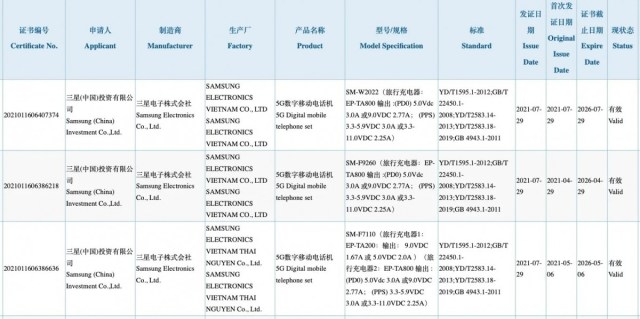 Samsung Galaxy Z Flip3 passed through 3C, will support 25W charging after all