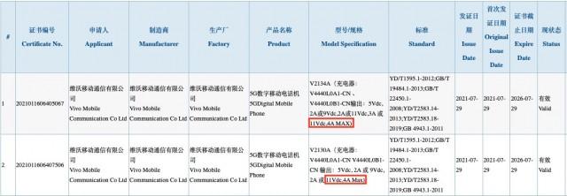 vivo V2134A and V2130A certifications