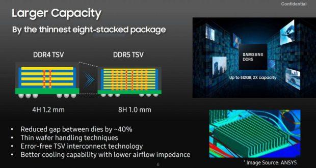Module DDR5 Samsung de 512 Go à 7.2 Gb/s