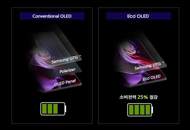 Samsung Galaxy Z Fold 3 Eco OLED Display