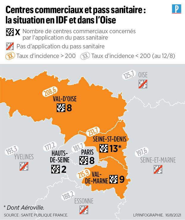 Pass sanitaire dans les centres commerciaux : les départements d'Île-de-France inégaux