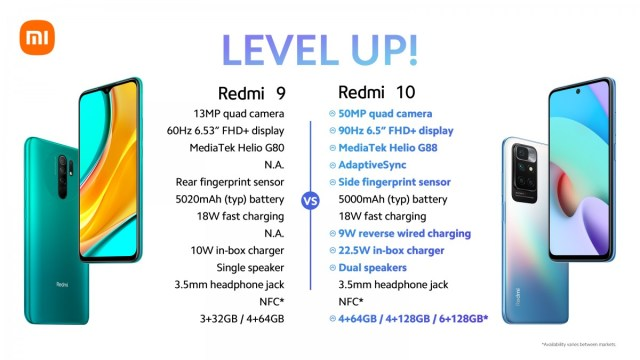 Weekly poll: the Redmi 10 has many upgrades, but will it have many buyers?