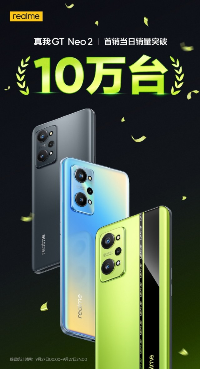 Realme sells over 100,000 GT Neo2 units in one day