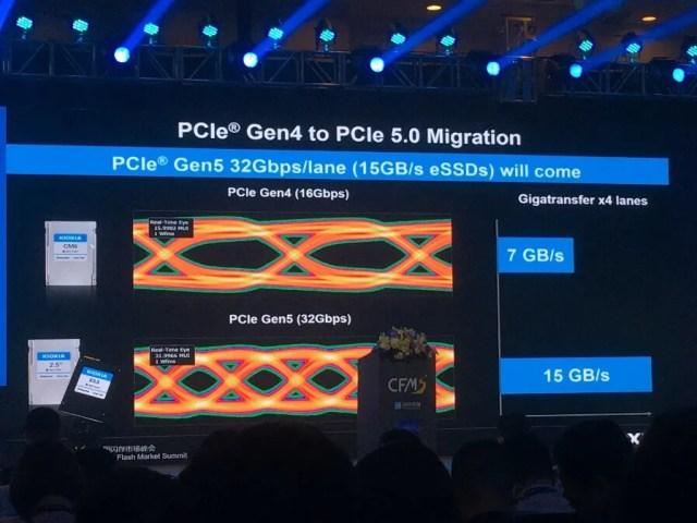 PCIe 5.0 Vs PCIe 4.0