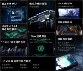 Key specs of Xiaomi Black Shark 4S Pro