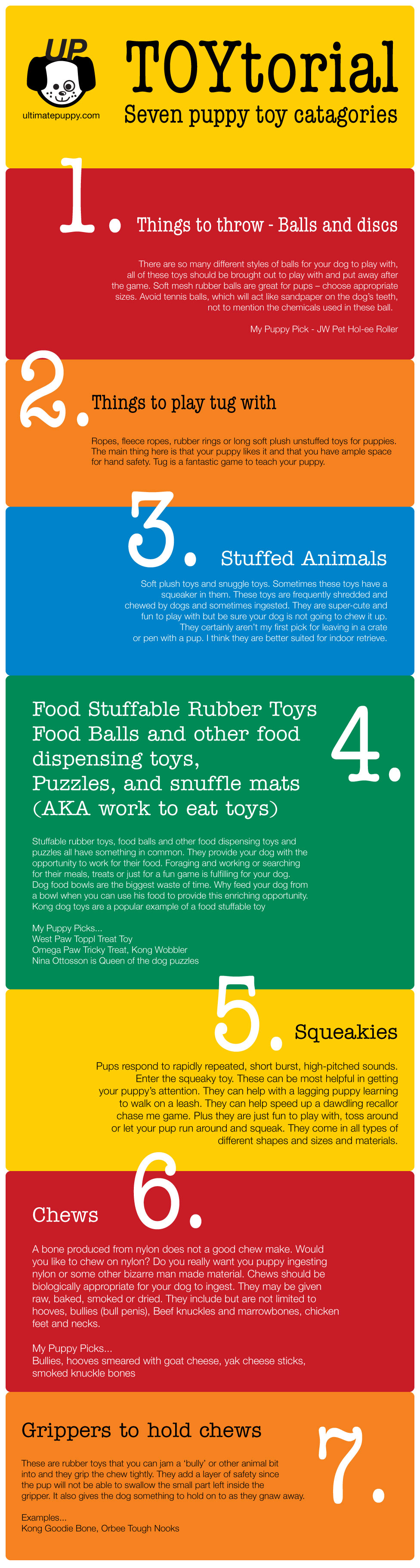 a graphic of 7 categories of puppy toys