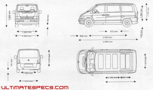Mercedes vito owners manual pdf