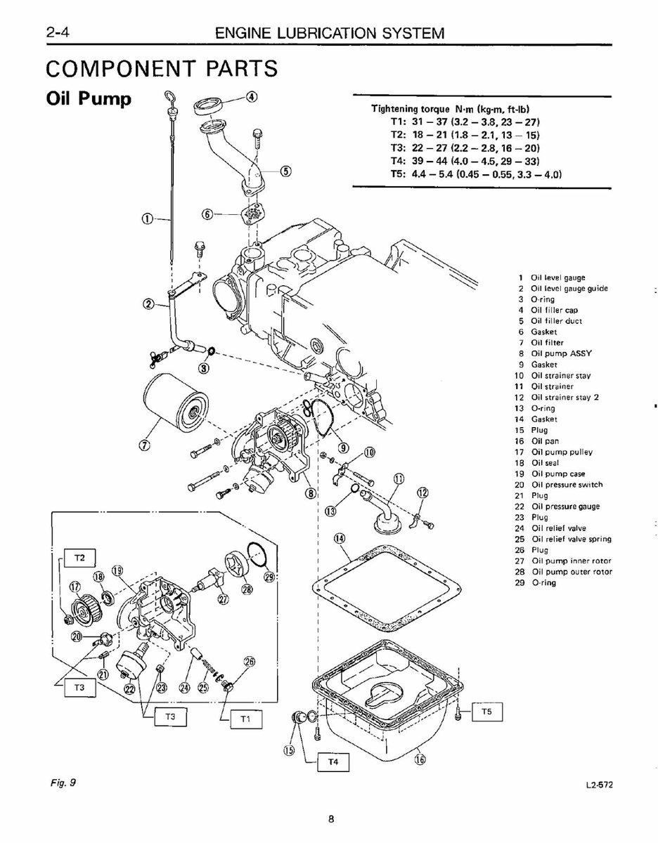 hight resolution of subaruea82 servicemanualpart1 oilpump 2 4 pg 8z jpg