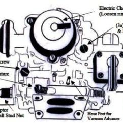 Edelbrock Electric Choke Wiring Diagram Toyota Color Codes Headlight Weber General Data Redline 32 36 Carb Upgrade Kit Dgev Ea82 Pn Rh Ultimatesubaru Org One Wire